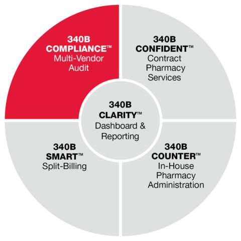 WP_CVS_340B_COMPLIANCE